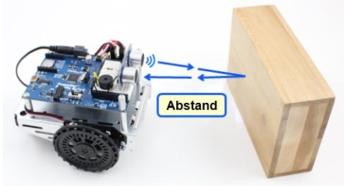 Ultraschall Entfernungsmessung Formel : Ultraschall ping verfolger unterricht lernmaterial