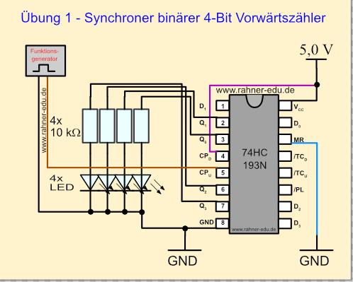74AS169 Zähler synchron//binär//vorwärts//rückwärts DIP16