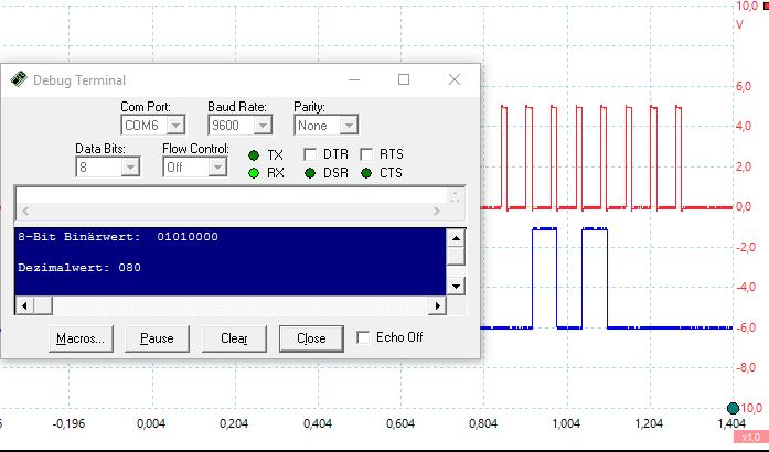 Synchron - Asynchron - Kommunikation - Oszilloskop - Unterricht ...