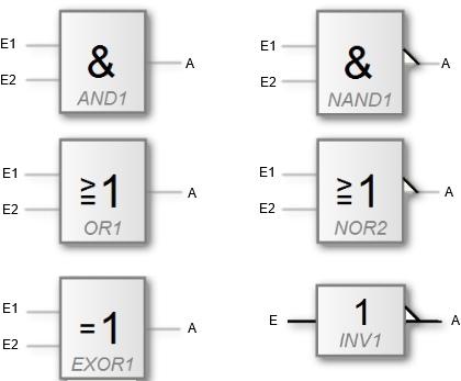 NOR - NAND - EXOR - NOT - Gatter - Wahrheitstafel - Unterricht ...