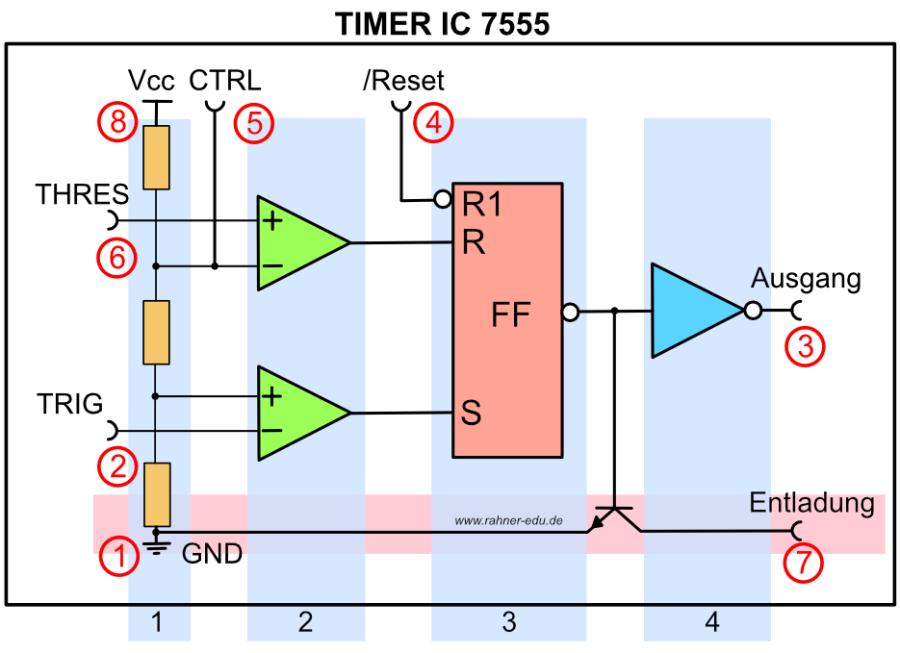 Timer 555 - Flipflop - Monoflop - Oszillator - 7555 - Unterricht ...